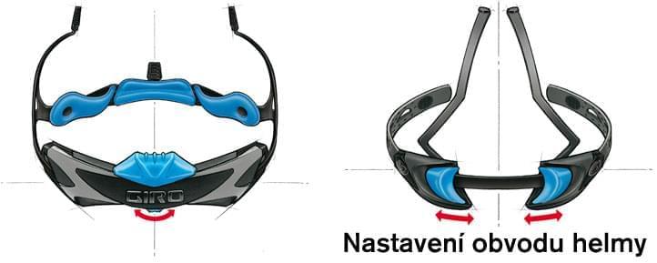 e85342c24 Při zkoušení by helma měla dobře sedět na hlavě bez toho, aby kdekoliv  tlačila. Pokud vás helma tlačí na bocích hlavy, potom zkuste jiný model  nebo jinou ...